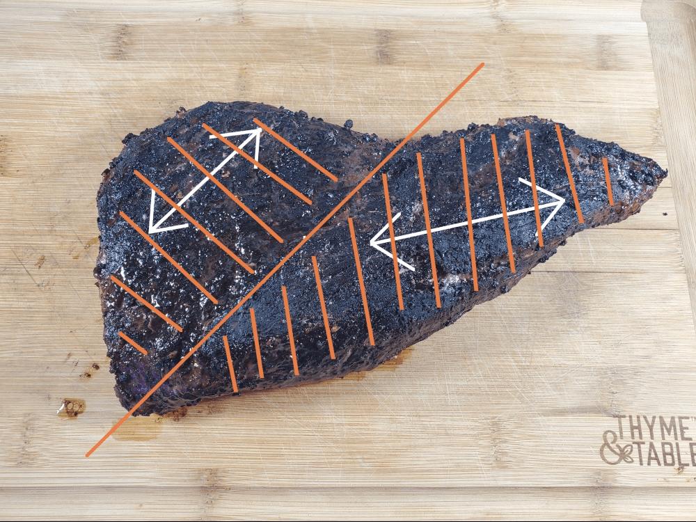 Tri Tip Beef Steak